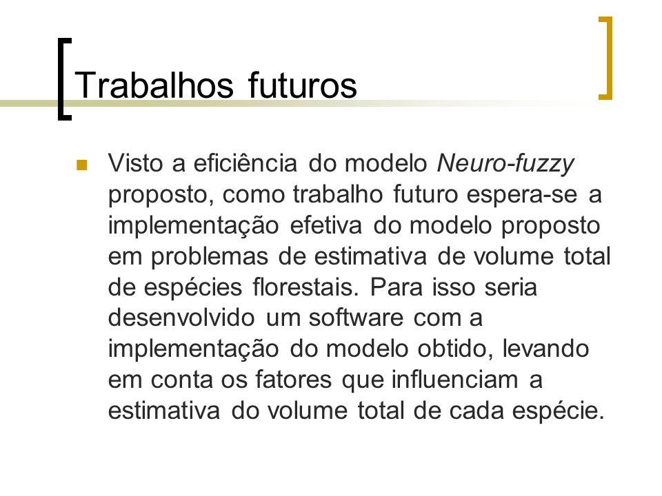 Trabalhos futuros Visto a eficiência do modelo Neuro-fuzzy proposto, como trabalho futuro espera-se a implementação efetiva do modelo proposto em prob