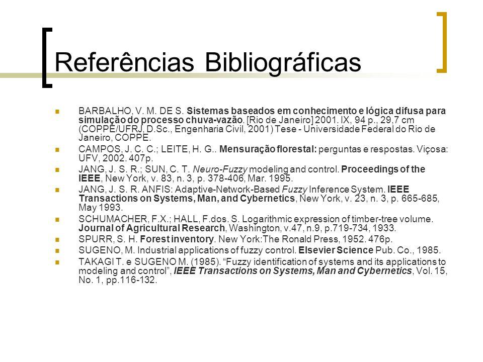 Referências Bibliográficas BARBALHO, V. M. DE S. Sistemas baseados em conhecimento e lógica difusa para simulação do processo chuva-vazão. [Rio de Jan