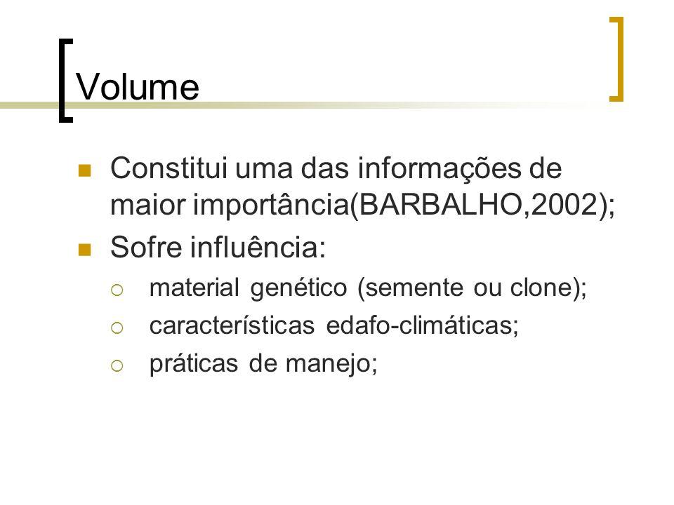 Volume Constitui uma das informações de maior importância(BARBALHO,2002); Sofre influência: material genético (semente ou clone); características edaf