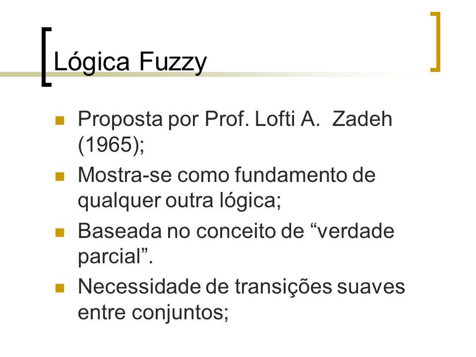 Lógica Fuzzy Proposta por Prof. Lofti A. Zadeh (1965); Mostra-se como fundamento de qualquer outra lógica; Baseada no conceito de verdade parcial. Nec