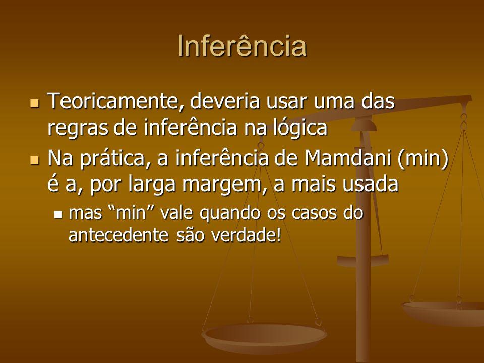 Inferência Teoricamente, deveria usar uma das regras de inferência na lógica Teoricamente, deveria usar uma das regras de inferência na lógica Na prát
