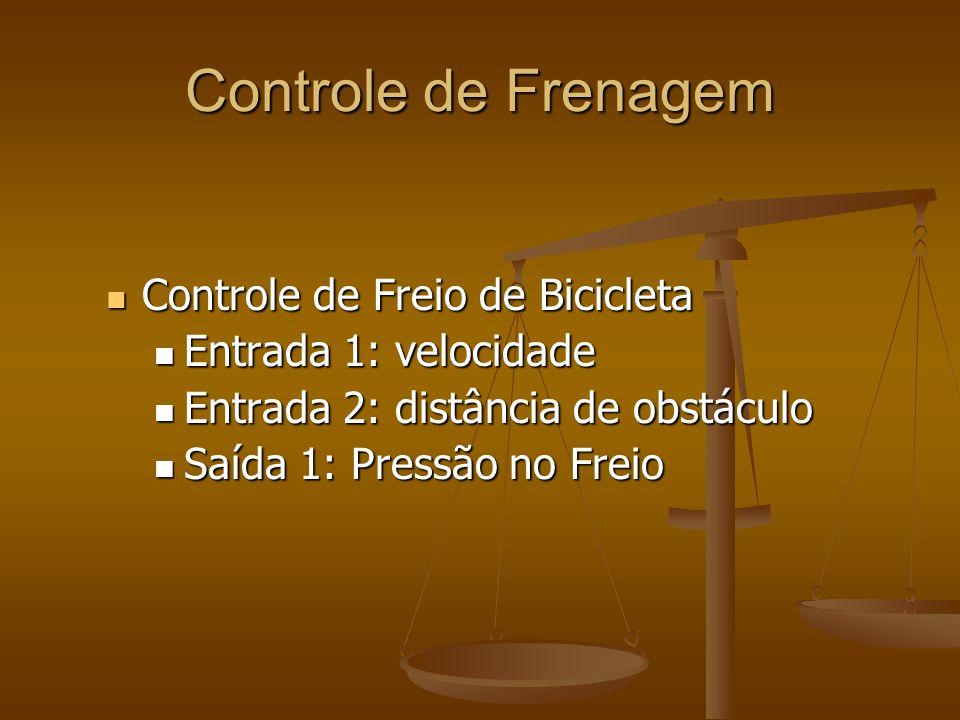 Controle de Frenagem Controle de Freio de Bicicleta Controle de Freio de Bicicleta Entrada 1: velocidade Entrada 1: velocidade Entrada 2: distância de