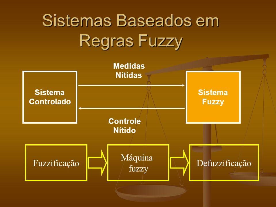 Sistemas Baseados em Regras Fuzzy Sistema Controlado Sistema Fuzzy Controle Nítido Fuzzificação Máquina fuzzy Defuzzificação Medidas Nítidas