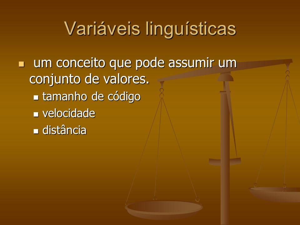 Variáveis linguísticas um conceito que pode assumir um conjunto de valores. um conceito que pode assumir um conjunto de valores. tamanho de código tam