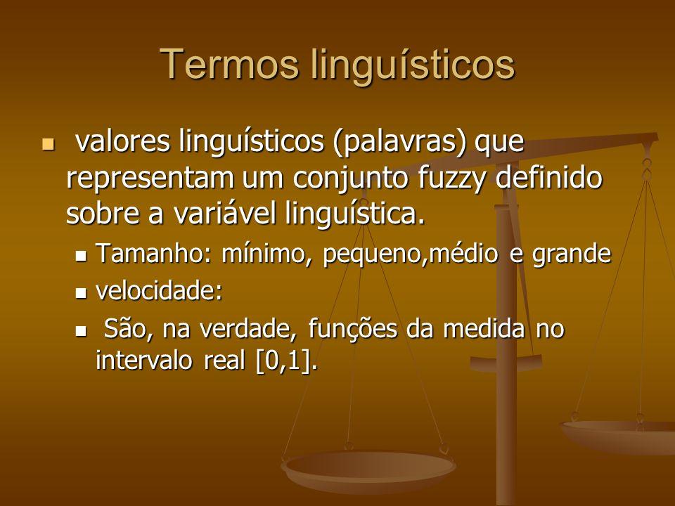 Termos linguísticos valores linguísticos (palavras) que representam um conjunto fuzzy definido sobre a variável linguística. valores linguísticos (pal