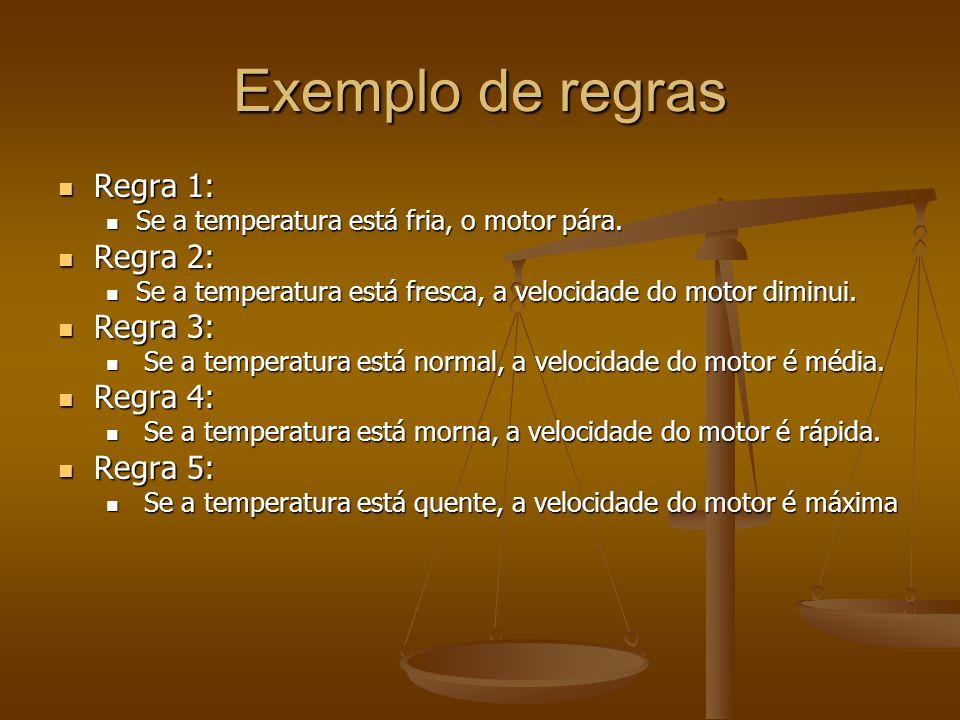 Exemplo de regras Regra 1: Regra 1: Se a temperatura está fria, o motor pára. Se a temperatura está fria, o motor pára. Regra 2: Regra 2: Se a tempera