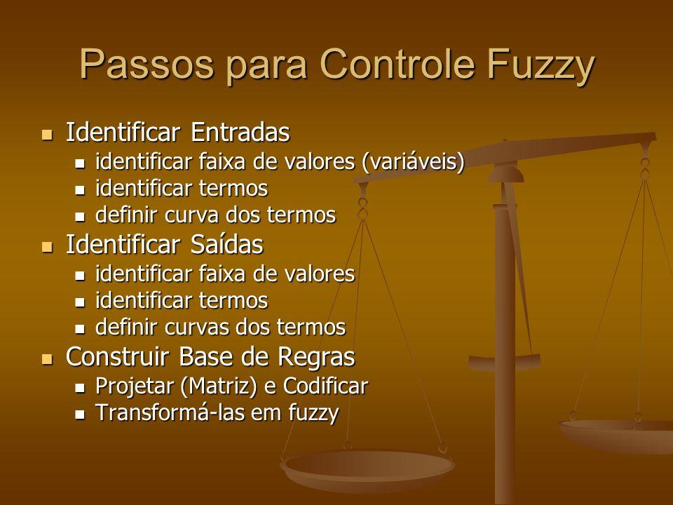 Passos para Controle Fuzzy Identificar Entradas Identificar Entradas identificar faixa de valores (variáveis) identificar faixa de valores (variáveis)
