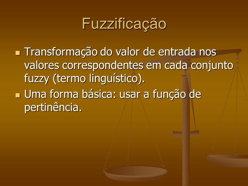 Fuzzificação Transformação do valor de entrada nos valores correspondentes em cada conjunto fuzzy (termo linguístico). Transformação do valor de entra