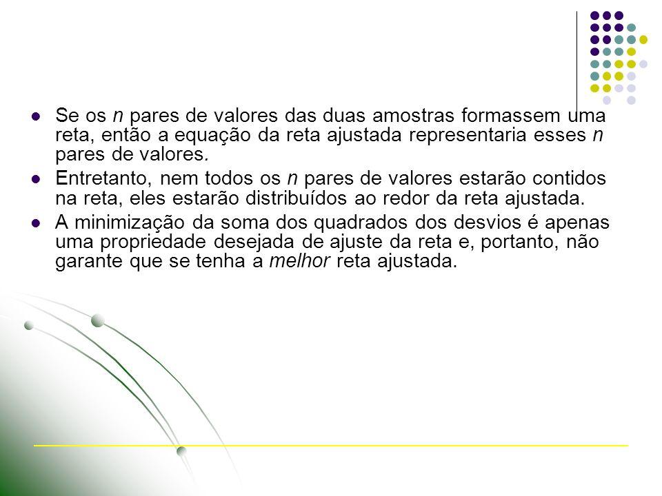Se os n pares de valores das duas amostras formassem uma reta, então a equação da reta ajustada representaria esses n pares de valores.