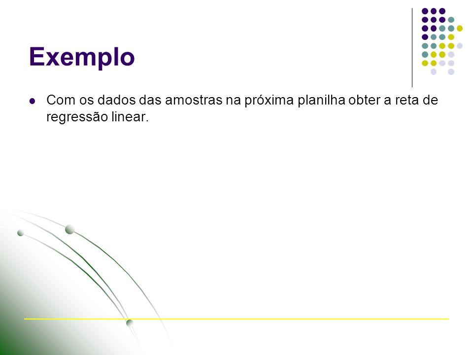 Exemplo Com os dados das amostras na próxima planilha obter a reta de regressão linear.