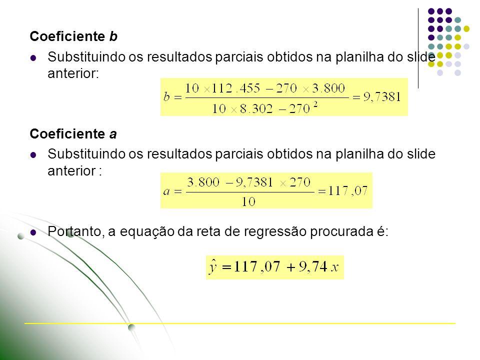 Coeficiente b Substituindo os resultados parciais obtidos na planilha do slide anterior: Coeficiente a Substituindo os resultados parciais obtidos na planilha do slide anterior : Portanto, a equação da reta de regressão procurada é: