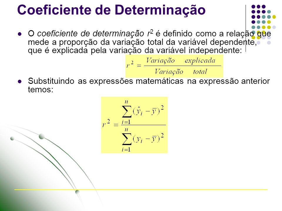Coeficiente de Determinação O coeficiente de determinação r 2 é definido como a relação que mede a proporção da variação total da variável dependente, que é explicada pela variação da variável independente: Substituindo as expressões matemáticas na expressão anterior temos: