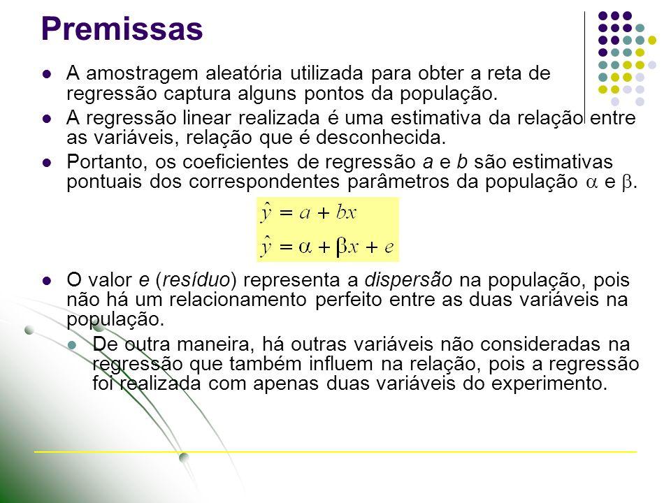 Premissas A amostragem aleatória utilizada para obter a reta de regressão captura alguns pontos da população.
