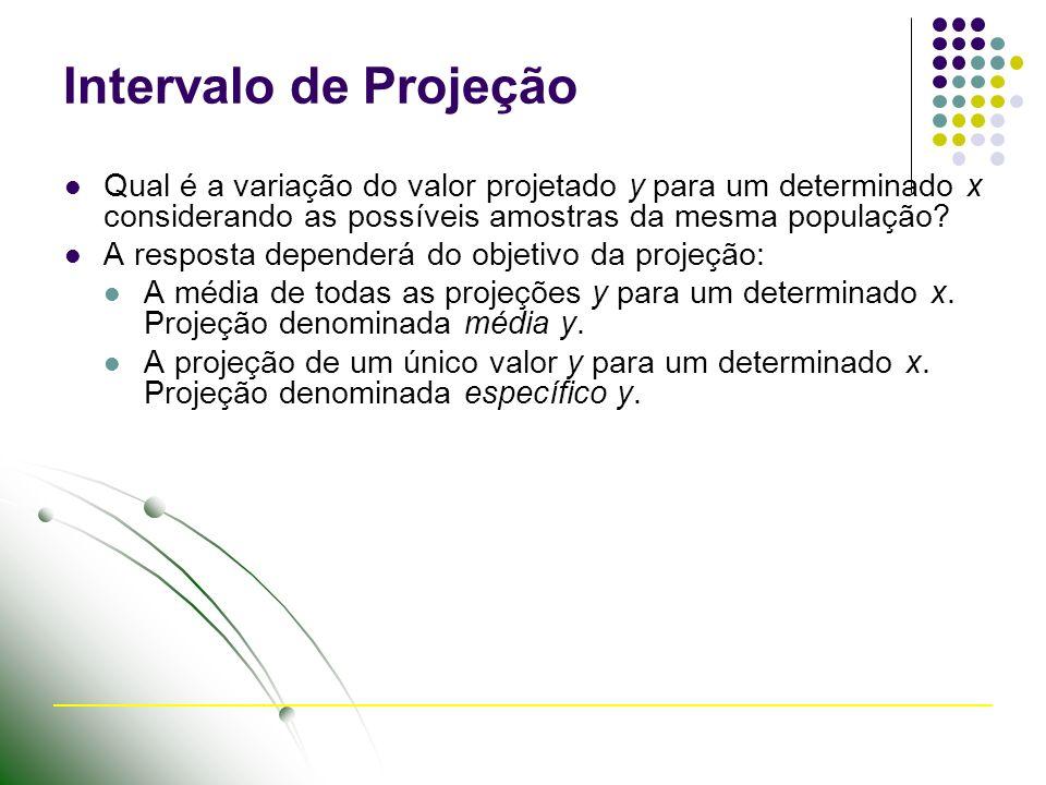 Intervalo de Projeção Qual é a variação do valor projetado y para um determinado x considerando as possíveis amostras da mesma população.