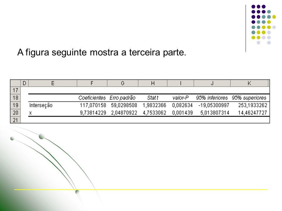 A figura seguinte mostra a terceira parte.