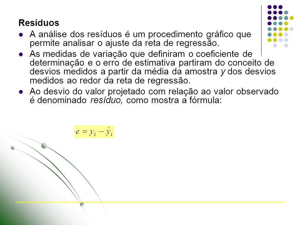 Resíduos A análise dos resíduos é um procedimento gráfico que permite analisar o ajuste da reta de regressão.