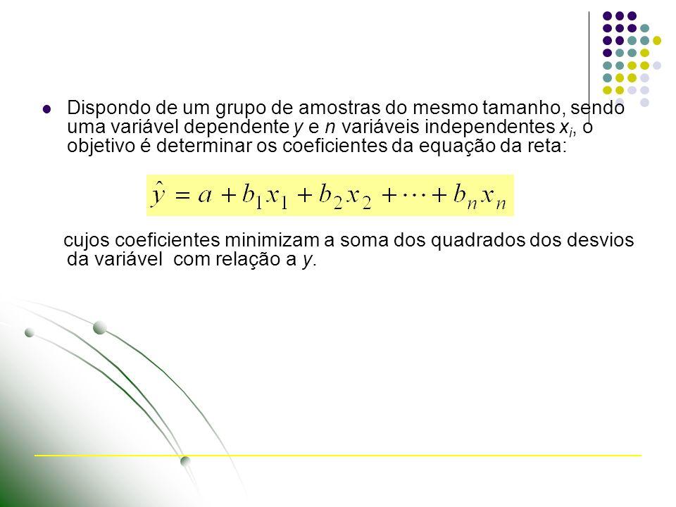 Dispondo de um grupo de amostras do mesmo tamanho, sendo uma variável dependente y e n variáveis independentes x i, o objetivo é determinar os coeficientes da equação da reta: cujos coeficientes minimizam a soma dos quadrados dos desvios da variável com relação a y.