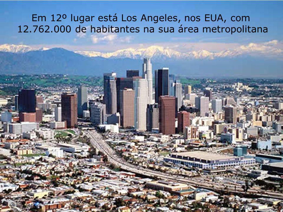Em 12º lugar está Los Angeles, nos EUA, com 12.762.000 de habitantes na sua área metropolitana