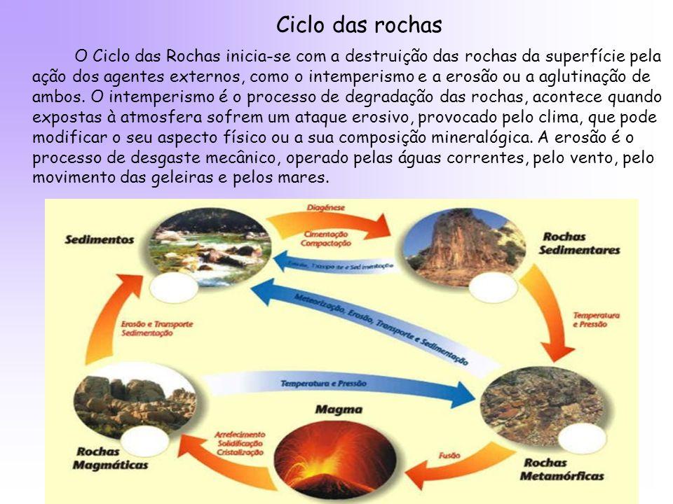 Ciclo das rochas O Ciclo das Rochas inicia-se com a destruição das rochas da superfície pela ação dos agentes externos, como o intemperismo e a erosão