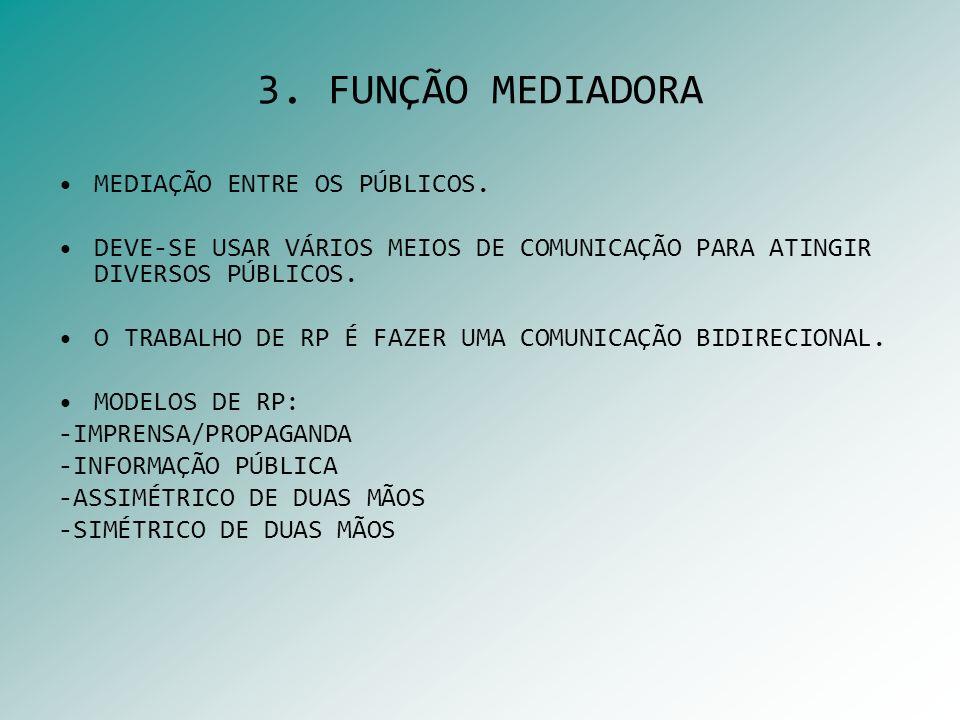 3. FUNÇÃO MEDIADORA MEDIAÇÃO ENTRE OS PÚBLICOS. DEVE-SE USAR VÁRIOS MEIOS DE COMUNICAÇÃO PARA ATINGIR DIVERSOS PÚBLICOS. O TRABALHO DE RP É FAZER UMA
