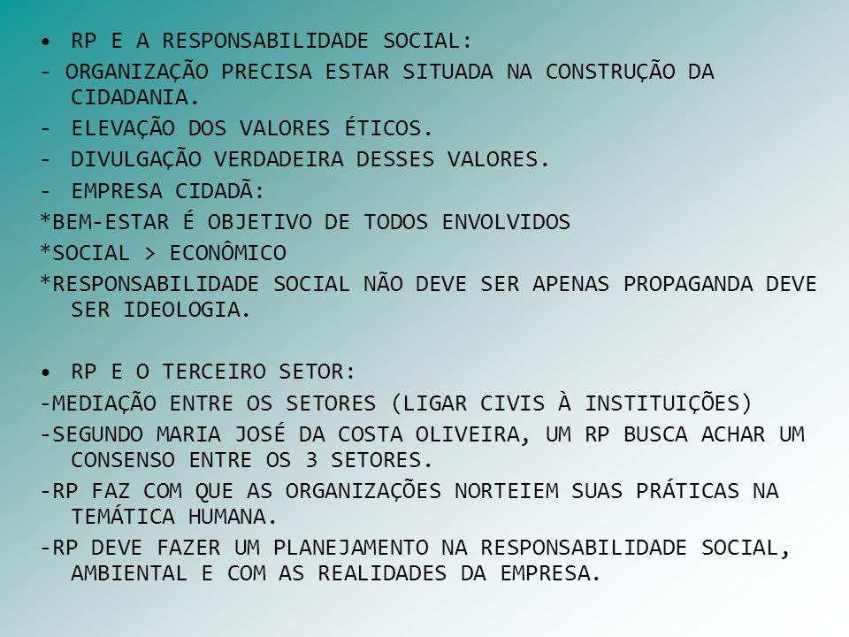 RP E A RESPONSABILIDADE SOCIAL: - ORGANIZAÇÃO PRECISA ESTAR SITUADA NA CONSTRUÇÃO DA CIDADANIA. -ELEVAÇÃO DOS VALORES ÉTICOS. -DIVULGAÇÃO VERDADEIRA D