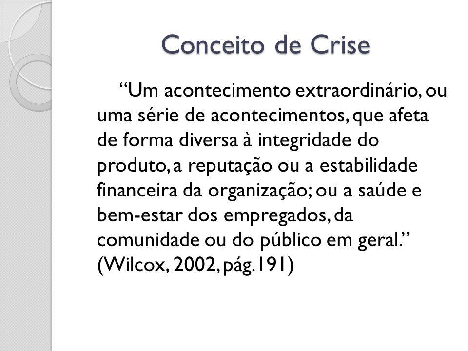 Conceito de Crise Um acontecimento extraordinário, ou uma série de acontecimentos, que afeta de forma diversa à integridade do produto, a reputação ou