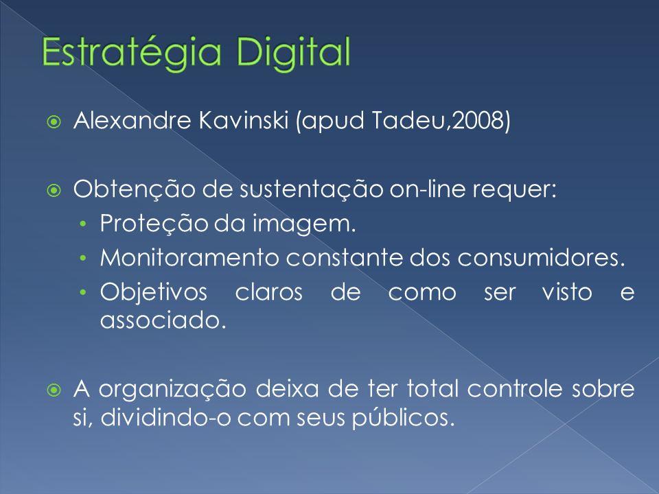 Alexandre Kavinski (apud Tadeu,2008) Obtenção de sustentação on-line requer: Proteção da imagem. Monitoramento constante dos consumidores. Objetivos c