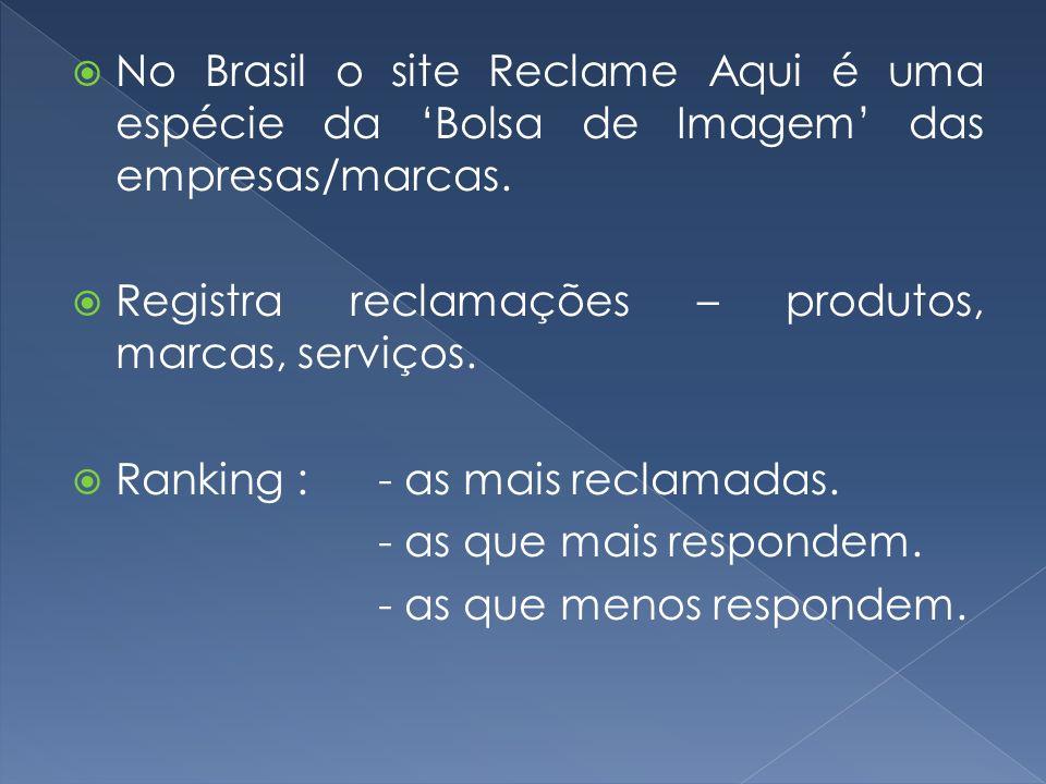 No Brasil o site Reclame Aqui é uma espécie da Bolsa de Imagem das empresas/marcas. Registra reclamações – produtos, marcas, serviços. Ranking :- as m