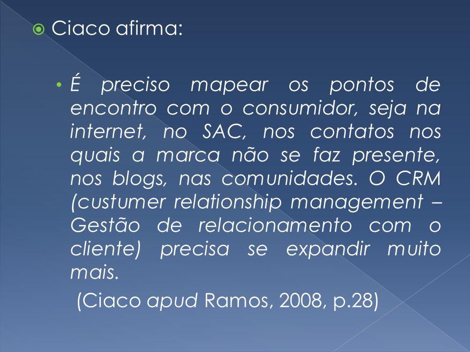 Ciaco afirma: É preciso mapear os pontos de encontro com o consumidor, seja na internet, no SAC, nos contatos nos quais a marca não se faz presente, n