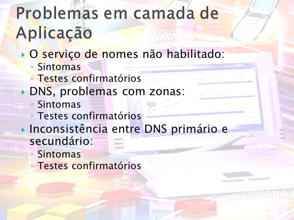 O serviço de nomes não habilitado: Sintomas Testes confirmatórios DNS, problemas com zonas: Sintomas Testes confirmatórios Inconsistência entre DNS pr