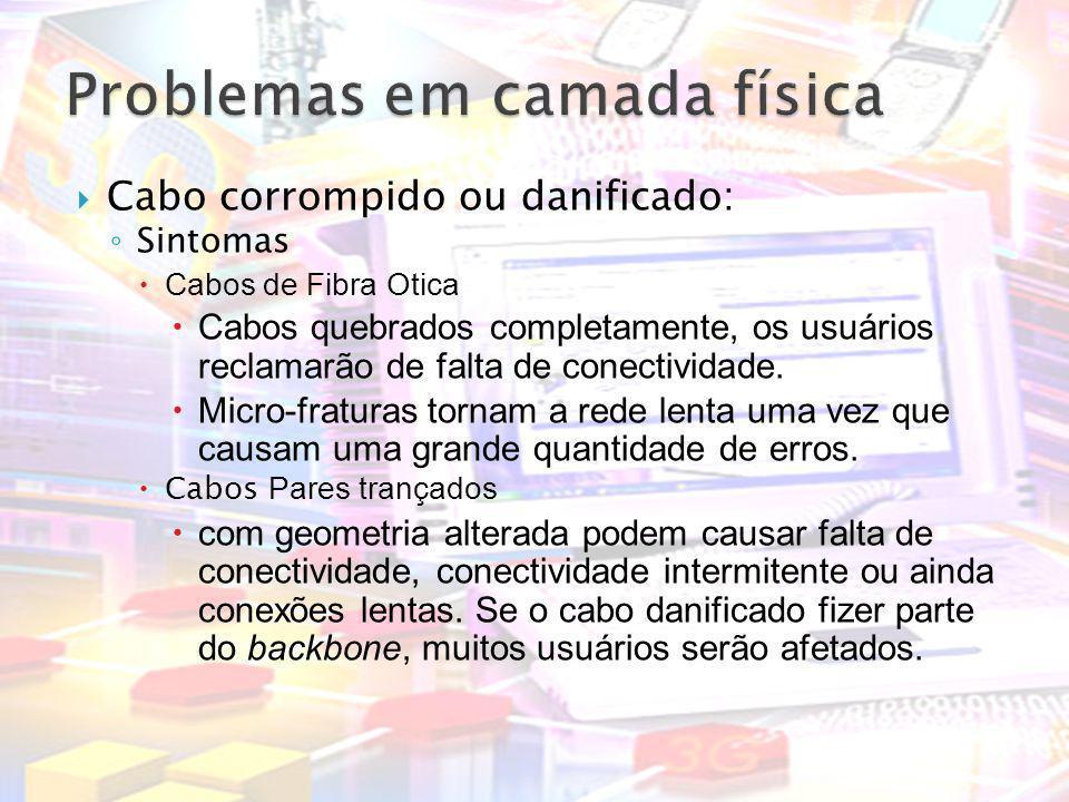 Cabo corrompido ou danificado: Sintomas Cabos de Fibra Otica Cabos quebrados completamente, os usuários reclamarão de falta de conectividade. Micro-fr