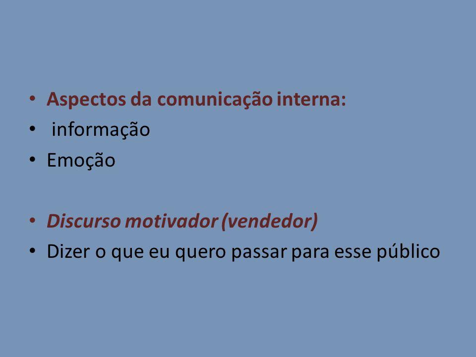 Aspectos da comunicação interna: informação Emoção Discurso motivador (vendedor) Dizer o que eu quero passar para esse público