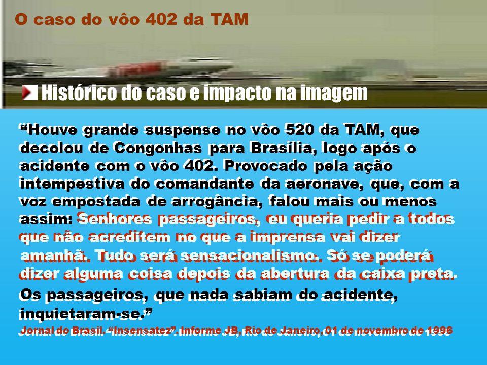 Queda das ações da TAM na Bovespa em 22% no dia seguinte à tragédia como um dos primeiros e mais significativos impactos do ponto-de-vista da imagem d