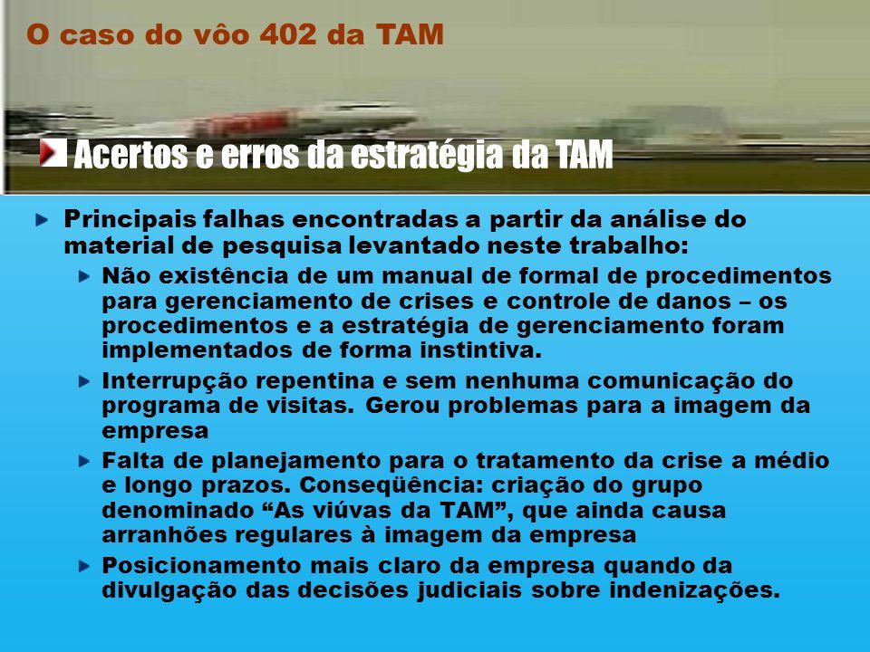 Principais pontos positivos da estratégia de gerenciamento de crise implementada pela TAM: Reação rápida da empresa – centralização quase imediata das