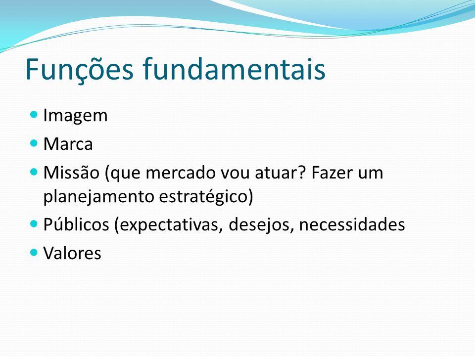 Funções fundamentais Imagem Marca Missão (que mercado vou atuar? Fazer um planejamento estratégico) Públicos (expectativas, desejos, necessidades Valo