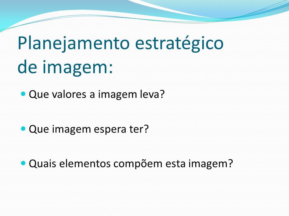 Planejamento estratégico de imagem: Que valores a imagem leva? Que imagem espera ter? Quais elementos compõem esta imagem?