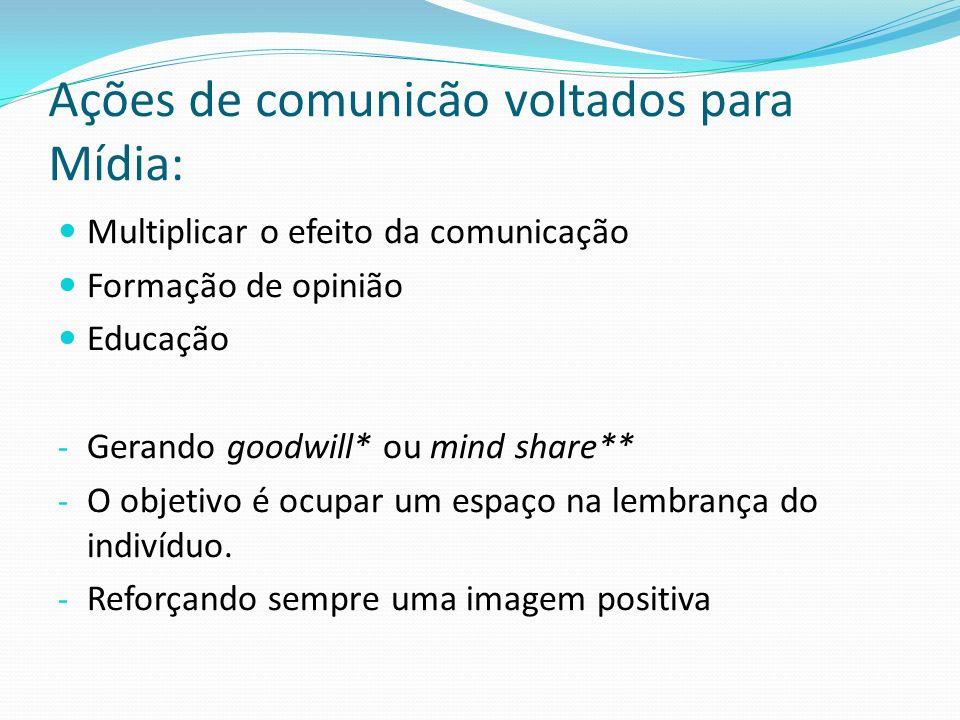 Ações de comunicão voltados para Mídia: Multiplicar o efeito da comunicação Formação de opinião Educação - Gerando goodwill* ou mind share** - O objet