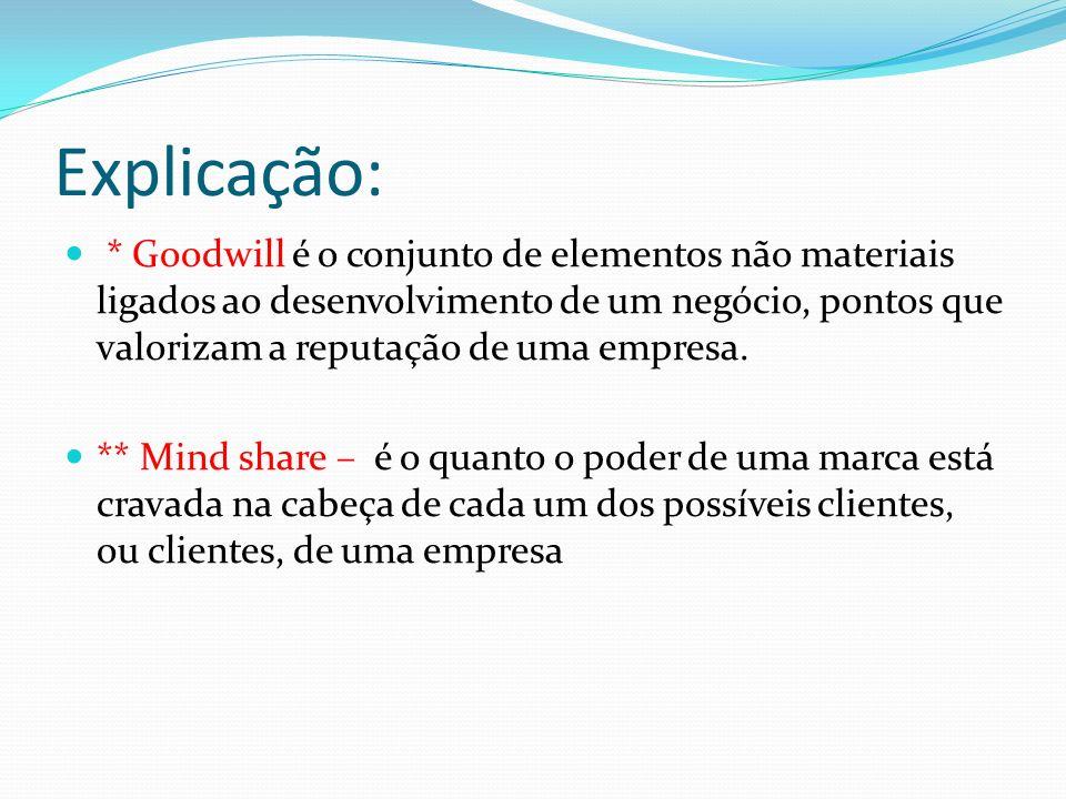 Explicação: * Goodwill é o conjunto de elementos não materiais ligados ao desenvolvimento de um negócio, pontos que valorizam a reputação de uma empre