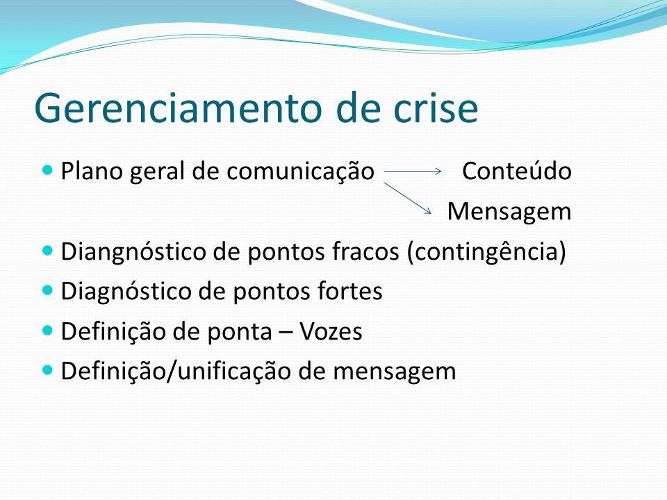Gerenciamento de crise Plano geral de comunicação Conteúdo Mensagem Diangnóstico de pontos fracos (contingência) Diagnóstico de pontos fortes Definiçã