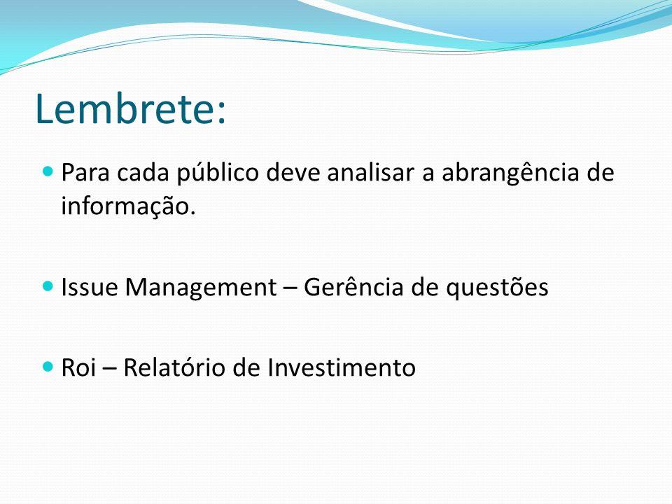 Lembrete: Para cada público deve analisar a abrangência de informação. Issue Management – Gerência de questões Roi – Relatório de Investimento
