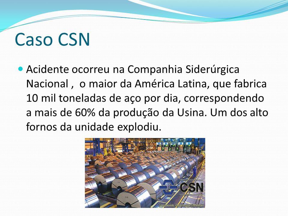 Caso CSN Acidente ocorreu na Companhia Siderúrgica Nacional, o maior da América Latina, que fabrica 10 mil toneladas de aço por dia, correspondendo a