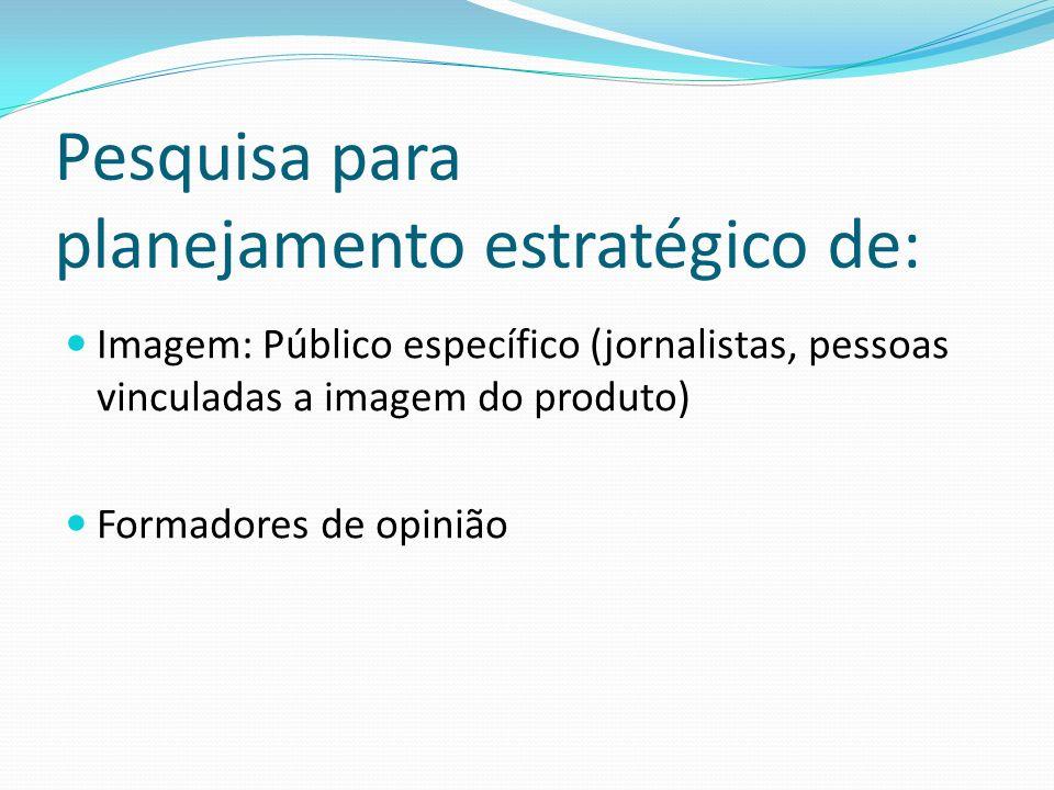 Pesquisa para planejamento estratégico de: Imagem: Público específico (jornalistas, pessoas vinculadas a imagem do produto) Formadores de opinião