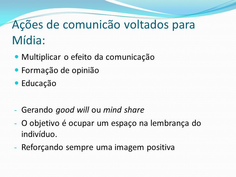 Ações de comunicão voltados para Mídia: Multiplicar o efeito da comunicação Formação de opinião Educação - Gerando good will ou mind share - O objetiv