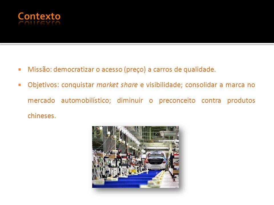 Missão: democratizar o acesso (preço) a carros de qualidade.