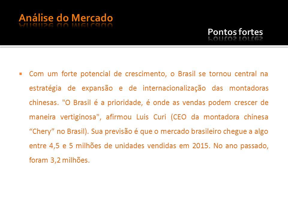 Com um forte potencial de crescimento, o Brasil se tornou central na estratégia de expansão e de internacionalização das montadoras chinesas.
