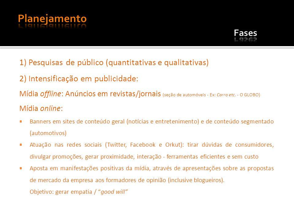 1) Pesquisas de público (quantitativas e qualitativas) 2) Intensificação em publicidade: Mídia offline: Anúncios em revistas/jornais (seção de automóveis - Ex: Carro etc.