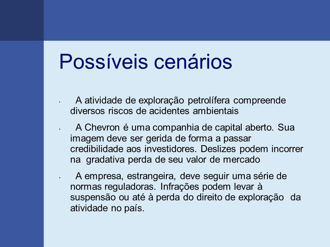 Possíveis cenários A atividade de exploração petrolífera compreende diversos riscos de acidentes ambientais A Chevron é uma companhia de capital aberto.