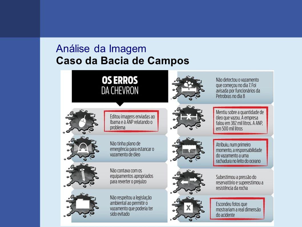 Análise da Imagem Caso da Bacia de Campos
