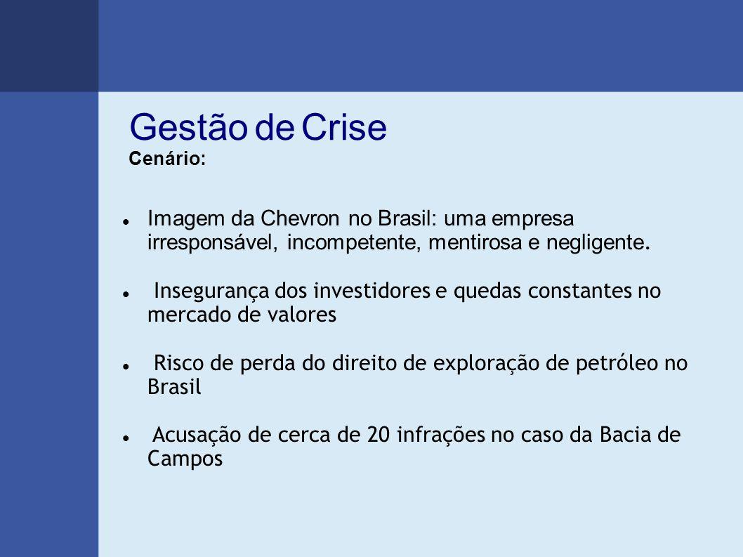 Imagem da Chevron no Brasil: uma empresa irresponsável, incompetente, mentirosa e negligente. Insegurança dos investidores e quedas constantes no merc