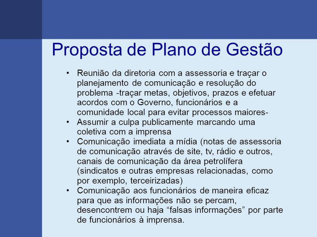 Proposta de Plano de Gestão Reunião da diretoria com a assessoria e traçar o planejamento de comunicação e resolução do problema -traçar metas, objeti